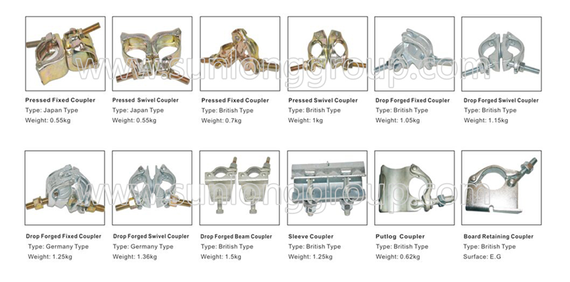 different types of coupler.png
